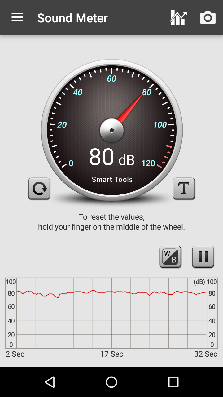 screen capture of an Android sound pressure level meter showing an 80 decibel dBa sound level here at Starbucks